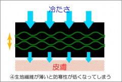 生地繊維が薄くなると防寒性が低下